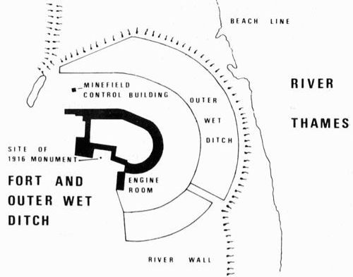 Fort plan with generator house in context